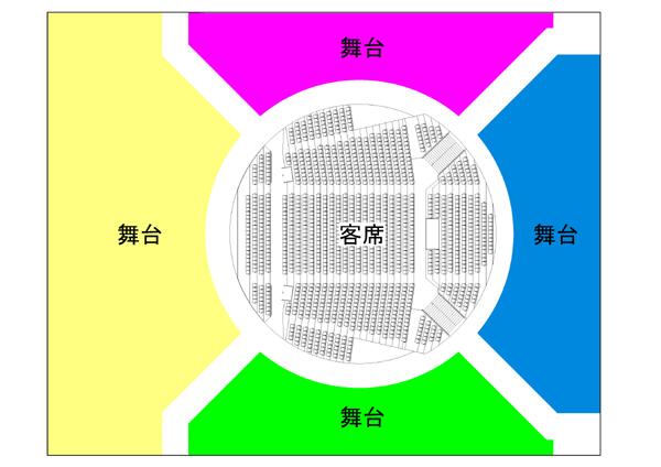 ステージアラウンドのイメージ図