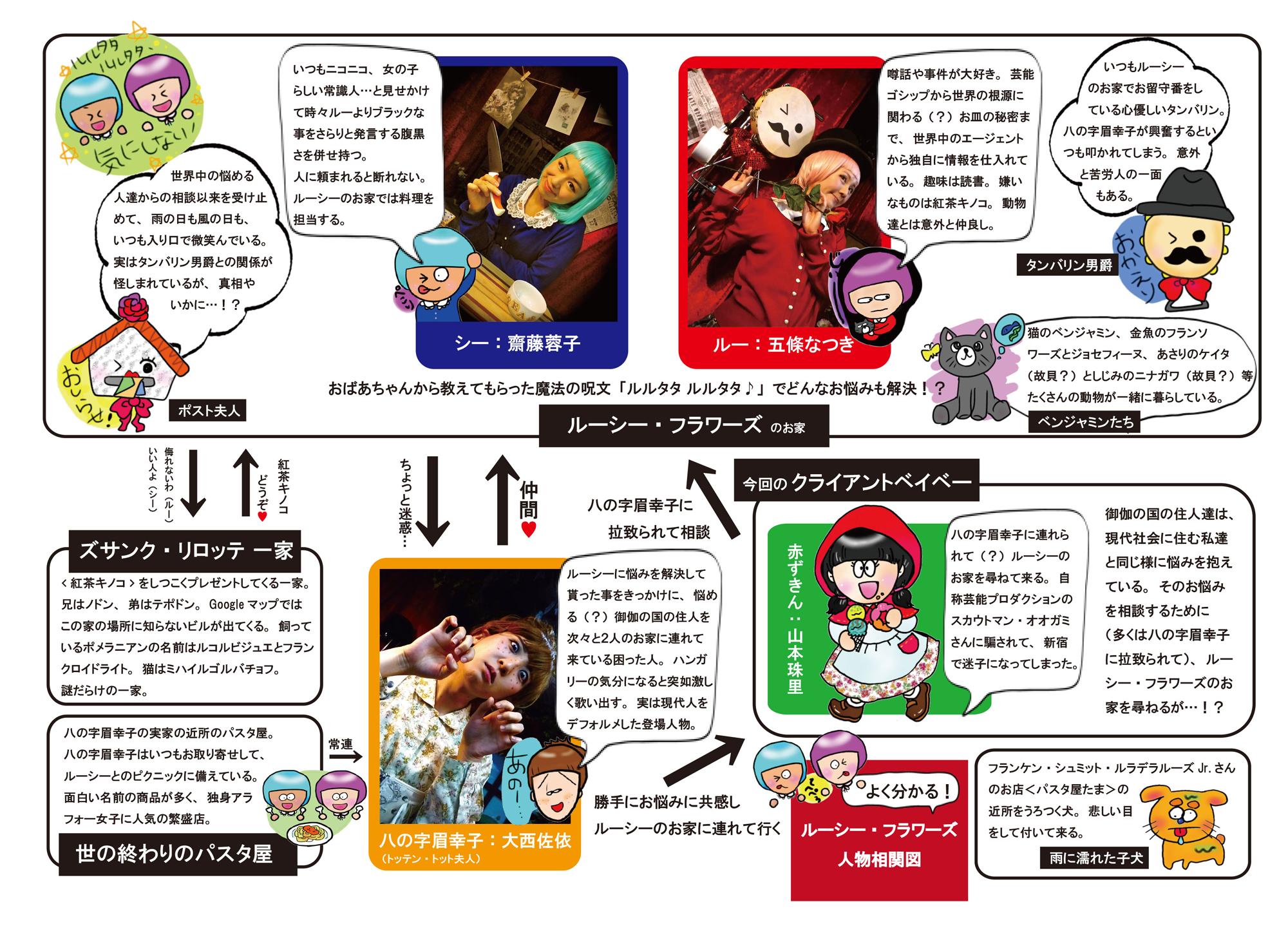 楽劇座「ルーシー・フラワーズ~赤ずきん編」
