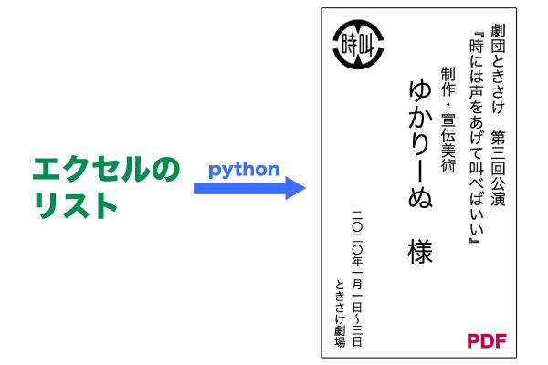 Pythonその2 エクセルの連絡リストをもとに大入袋PDFを生成する